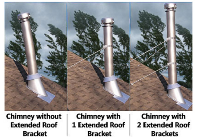 keep-chimney-pipe-safe-on-the-roof-during-all-weather-conditions-image-1