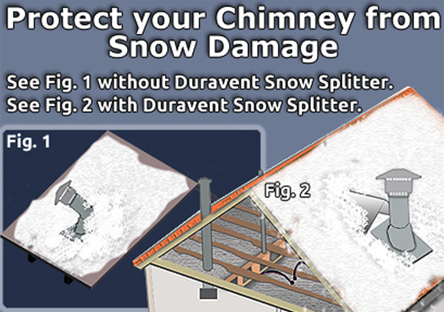keep-chimney-pipe-safe-on-the-roof-during-all-weather-conditions-image-2