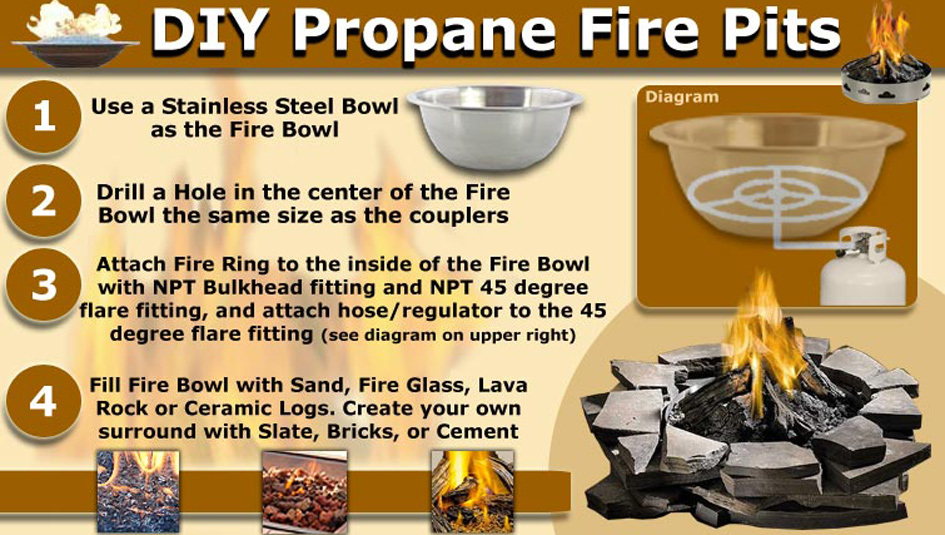 tips-for-building-your-own-customized-diy-gas-fire-pit-image-1
